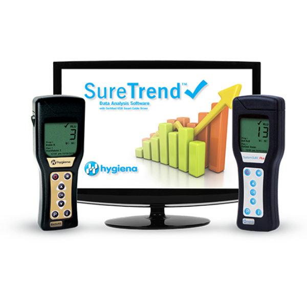 SureTrend Software