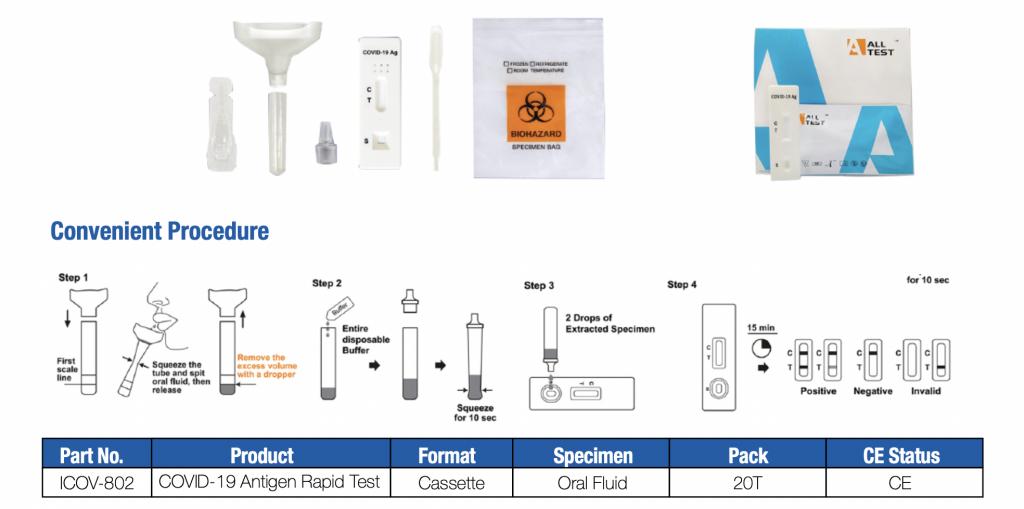 Malaysia ALLTEST COVID-19 Antigen Rapid Test (Oral)